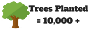 GreeNatr Trees Planted